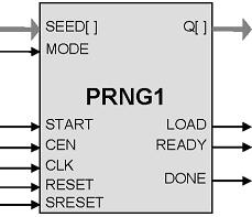 Kryptograafisesti secure pseudorandom number generator